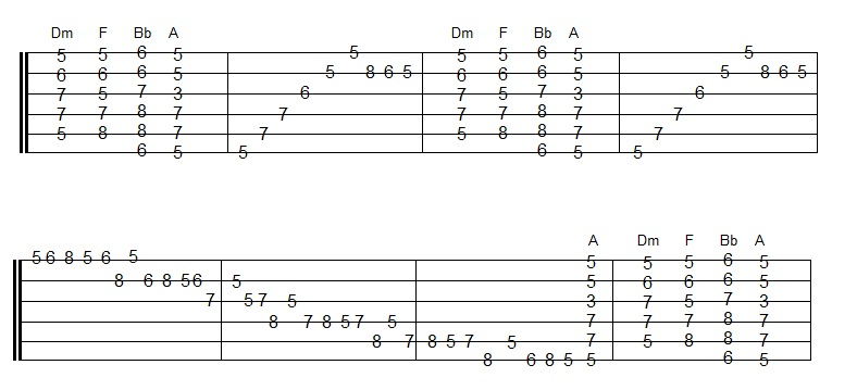 Spanish Guitar Progressions | Guitar Secrets, Online Guitar